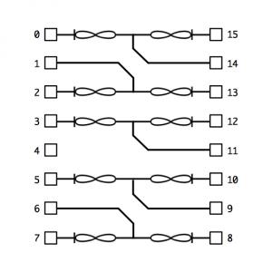 1-2 Synapse Chip Pinout