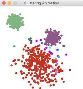 2-D Clustering AHaH