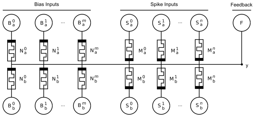 AHaH 2-1 two-phase circuit diagram
