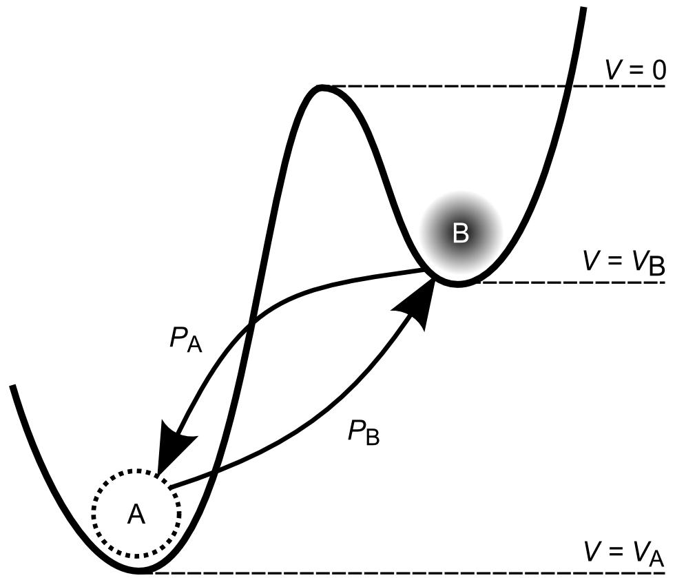 Generalized Metastable Switch (MSS) Memristor Model