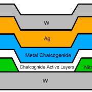 Knowm Memristor Material Stack