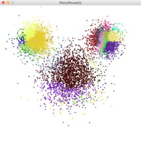 Knowm API - divergence