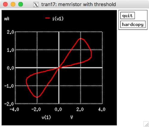 NGSpice Memristor Hysteresis