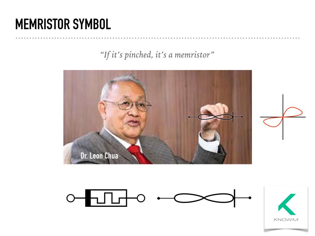 Knowm Memristor Symbol