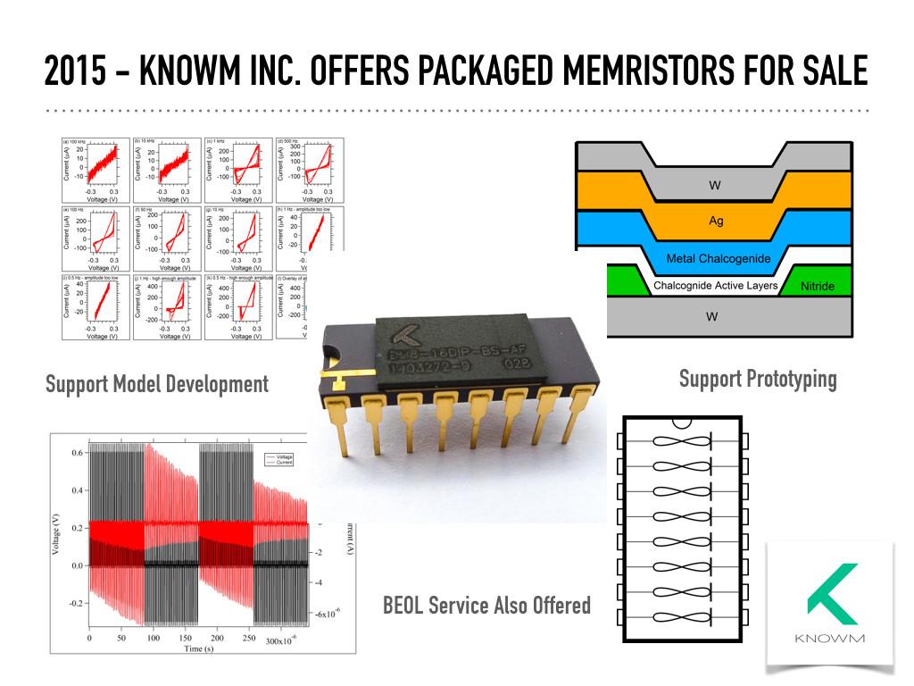 Knowm Memristors