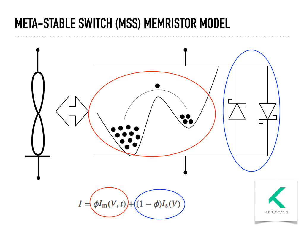 Knowm Generalized Memristor Model