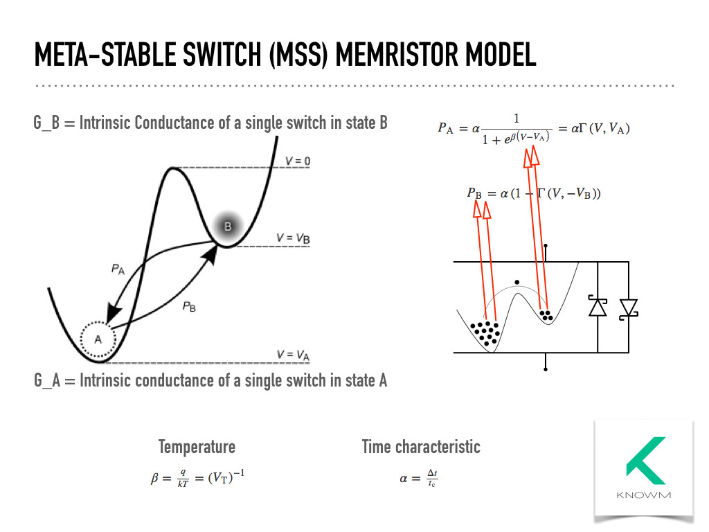 Meta-stable Switches