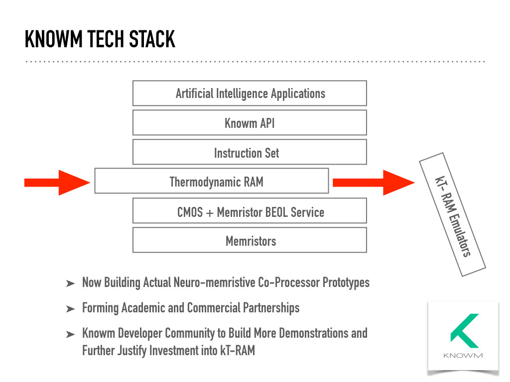 Knowm Tech Stack