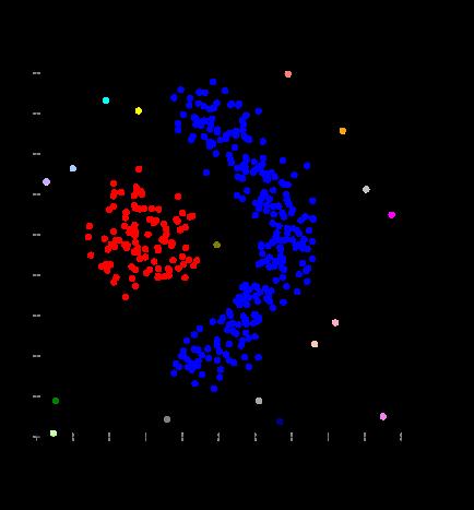 SLINK-density-data