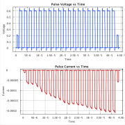W Knowm Memristor Write Pulse Response