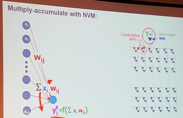 Geoffrey Burr (IBM Research, Almaden) Improved Deep Neural Network Hardware Accelerators Based on Non-Volatile-Memory: the Local Gains Technique