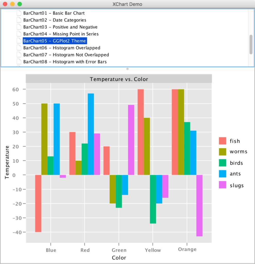 XChart GGPlot2 Theme Bar Chart