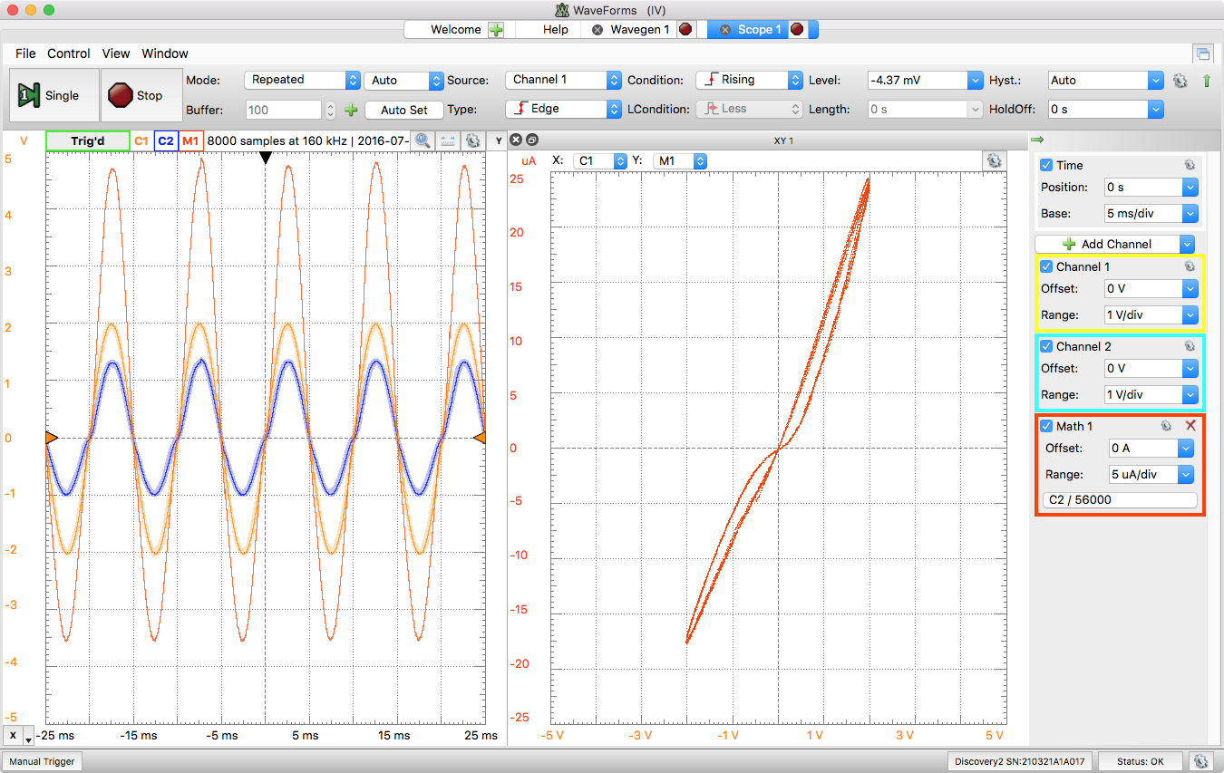 Analog Discover 2 Waveforms Software IV Memristor Hysteresis