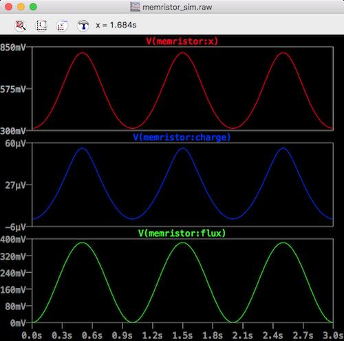 ltspice memristor time