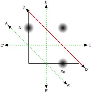 maximum_margin_clustering