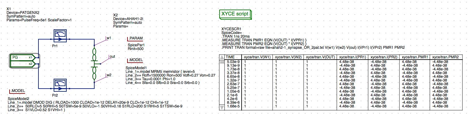 qucs_sch_ahah_1-2i_synapse_or2_2pat_comp