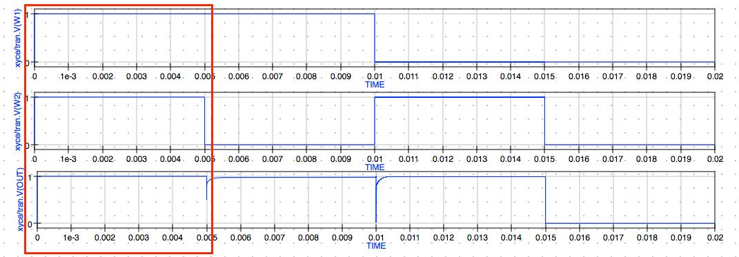 qucs_sch_ahah_1-2i_synapse_or2_2pat_vt_cart_plot_s1