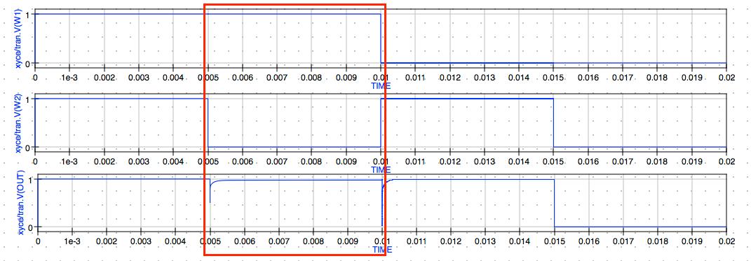 qucs_sch_ahah_1-2i_synapse_or2_2pat_vt_cart_plot_s2