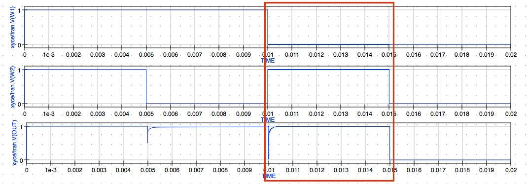 qucs_sch_ahah_1-2i_synapse_or2_2pat_vt_cart_plot_s3