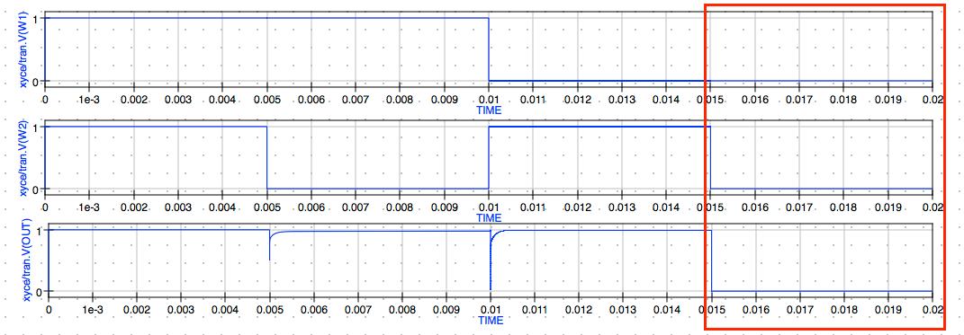 qucs_sch_ahah_1-2i_synapse_or2_2pat_vt_cart_plot_s4